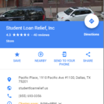 Student Loan Relief INC