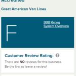 Great American Van Lines F rating